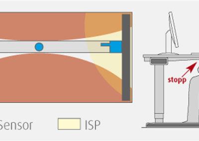 Sensor-Auffahrschutz